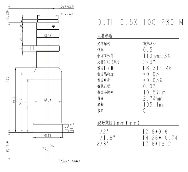 DJTL-0.5X110C-230-M远心镜头规格书