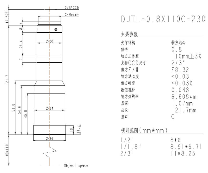 DJTL-0.8X110C-230远心镜头规格书