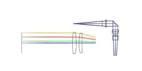 大简光学双远心镜头有哪些光学设计?